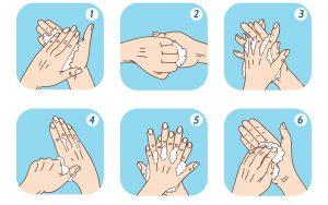 Sapun - spalare eficienta a mainilor