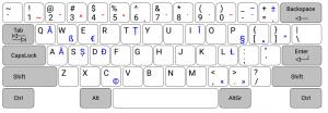 Tastatura diacritice